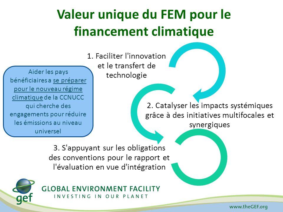 Valeur unique du FEM pour le financement climatique 1. Faciliter l'innovation et le transfert de technologie 2. Catalyser les impacts systémiques grâc