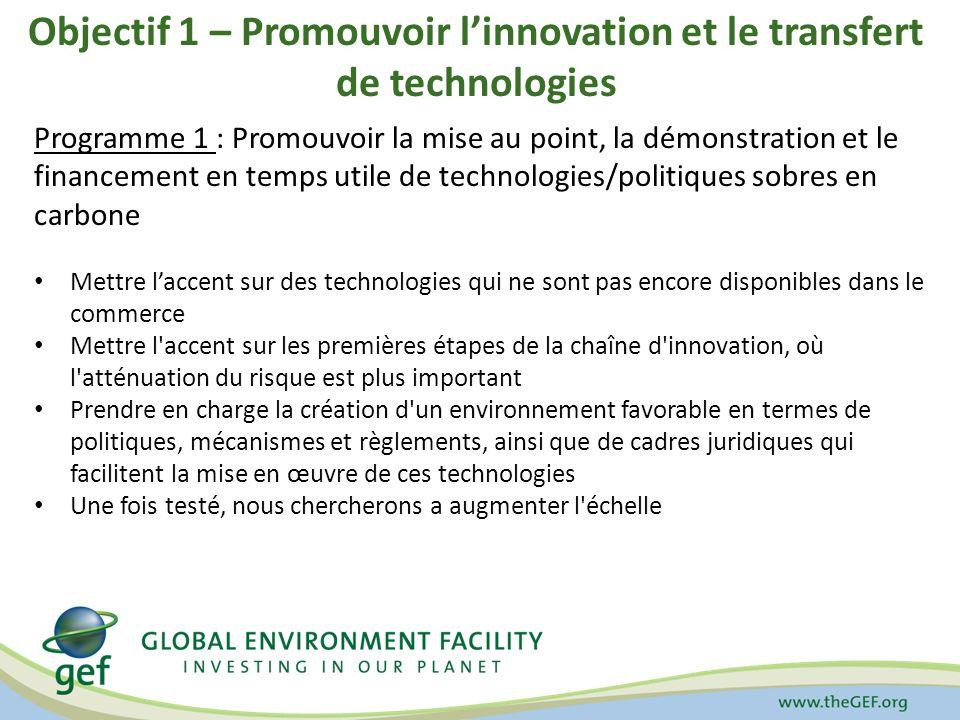 Objectif 1 – Promouvoir linnovation et le transfert de technologies Programme 1 : Promouvoir la mise au point, la démonstration et le financement en t