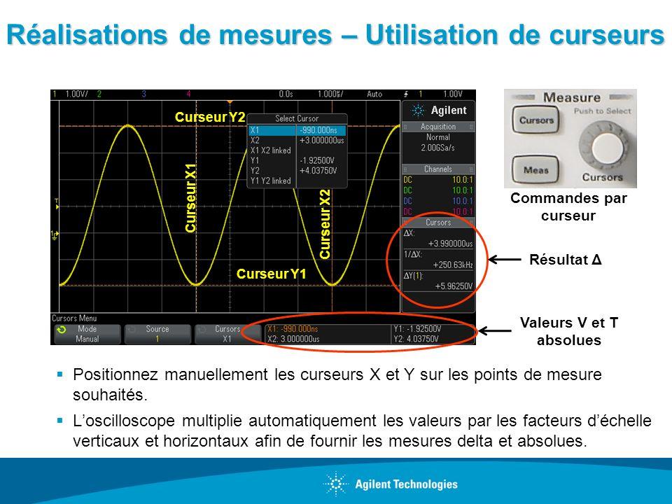 Réalisations de mesures – Utilisation de curseurs Positionnez manuellement les curseurs X et Y sur les points de mesure souhaités. Loscilloscope multi