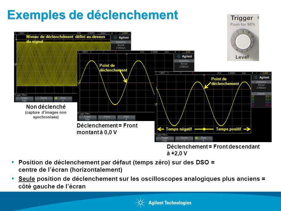 Exemples de déclenchement Position de déclenchement par défaut (temps zéro) sur des DSO = centre de lécran (horizontalement) Seule position de déclenc