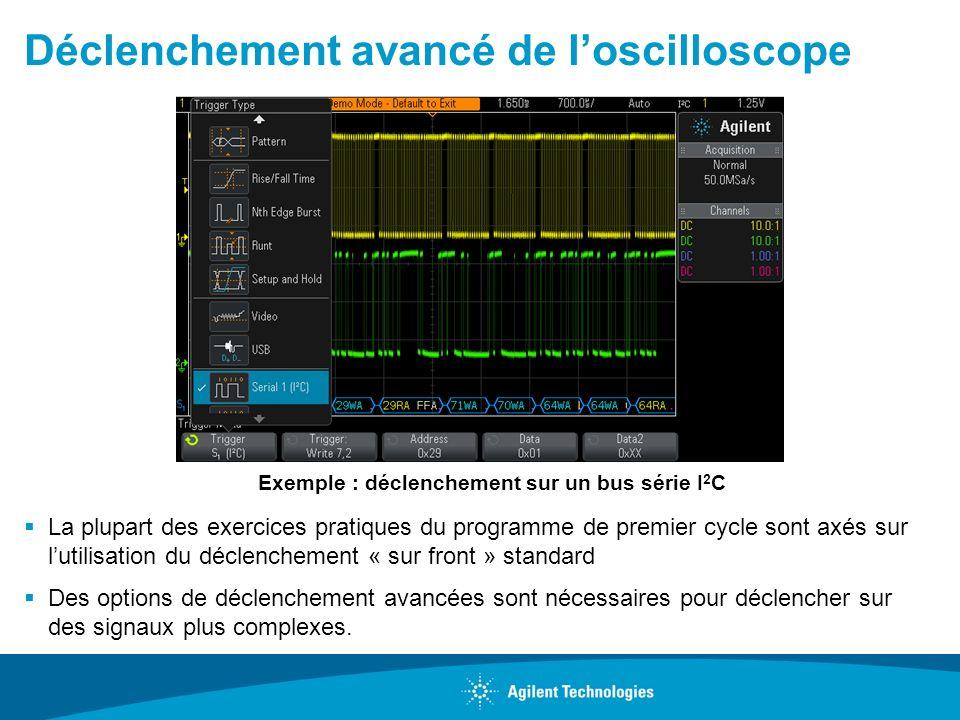 Déclenchement avancé de loscilloscope La plupart des exercices pratiques du programme de premier cycle sont axés sur lutilisation du déclenchement « s