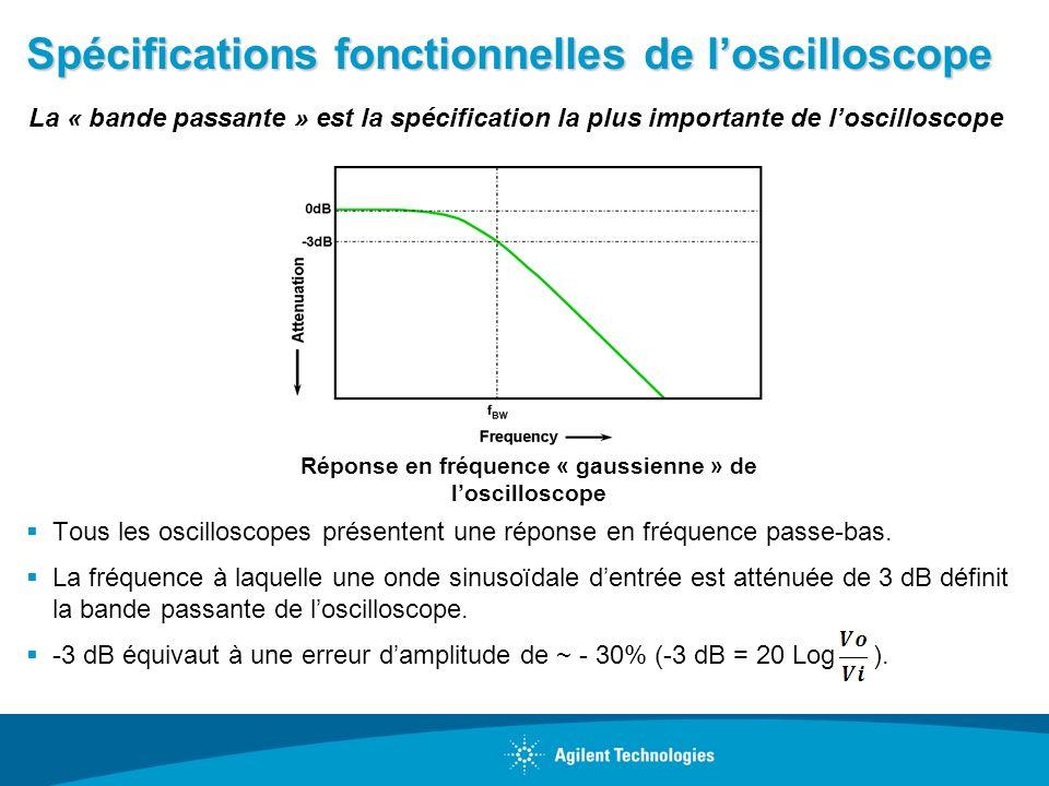 Spécifications fonctionnelles de loscilloscope Tous les oscilloscopes présentent une réponse en fréquence passe-bas. La fréquence à laquelle une onde