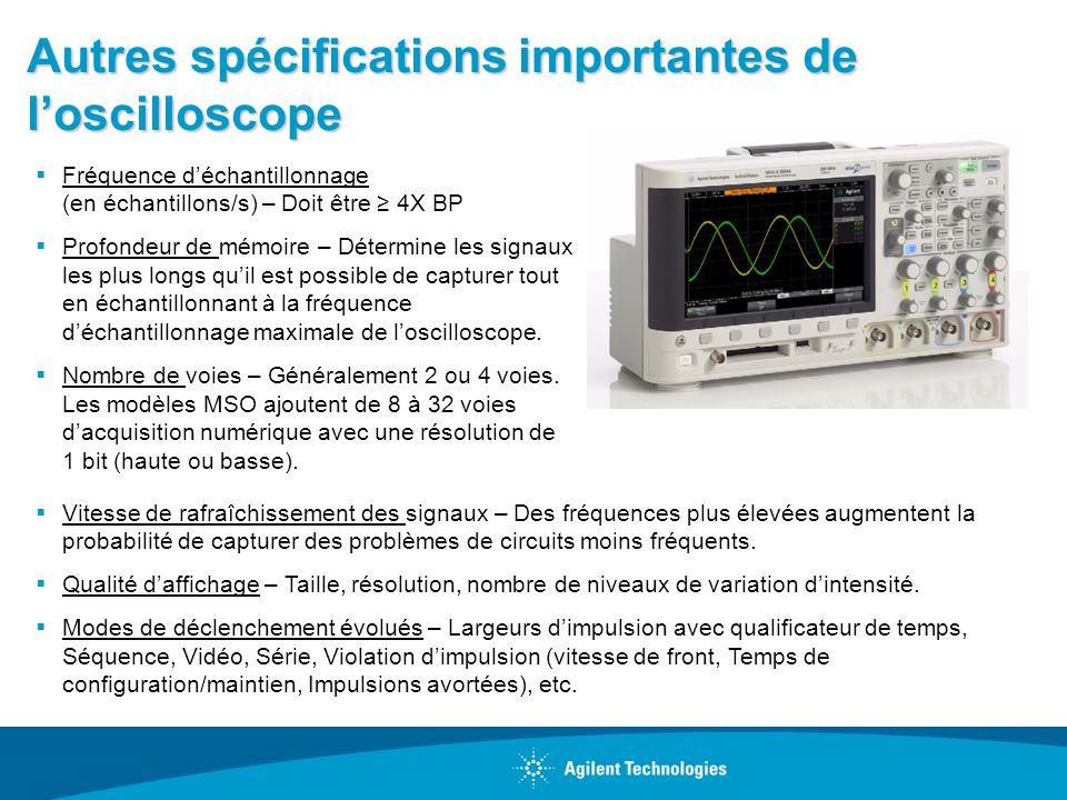Autres spécifications importantes de loscilloscope Fréquence déchantillonnage (en échantillons/s) – Doit être 4X BP Profondeur de mémoire – Détermine