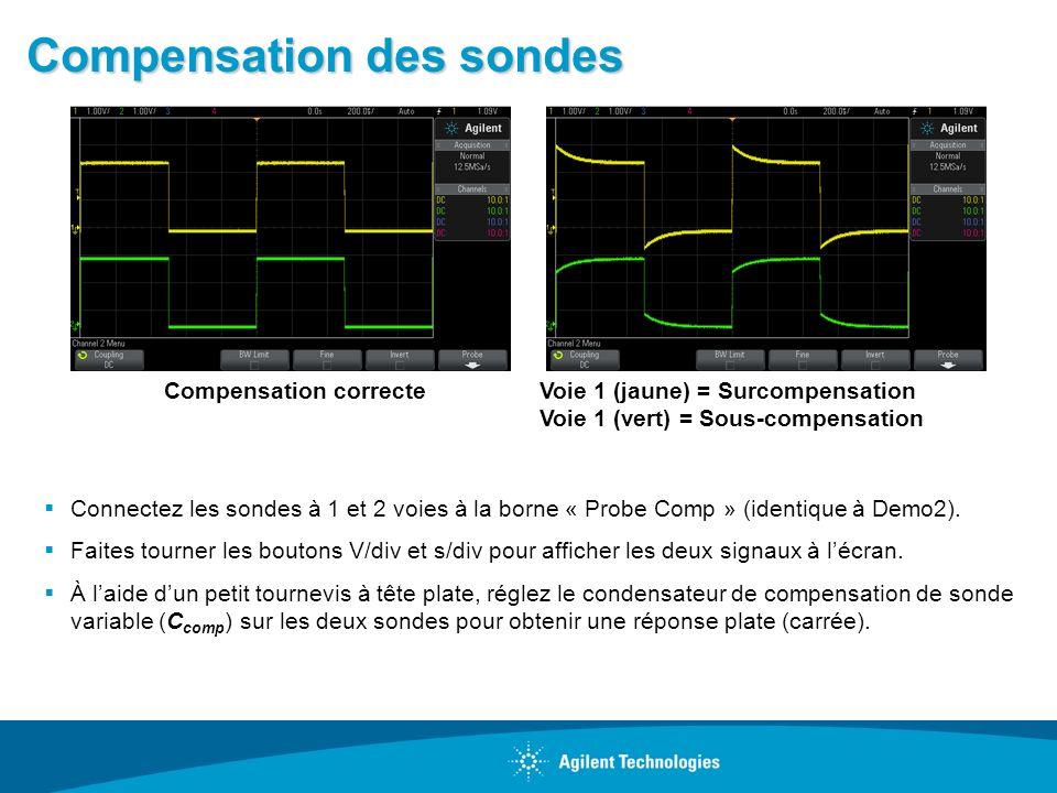 Compensation des sondes Connectez les sondes à 1 et 2 voies à la borne « Probe Comp » (identique à Demo2). Faites tourner les boutons V/div et s/div p