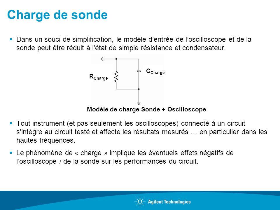 Charge de sonde Dans un souci de simplification, le modèle dentrée de loscilloscope et de la sonde peut être réduit à létat de simple résistance et co