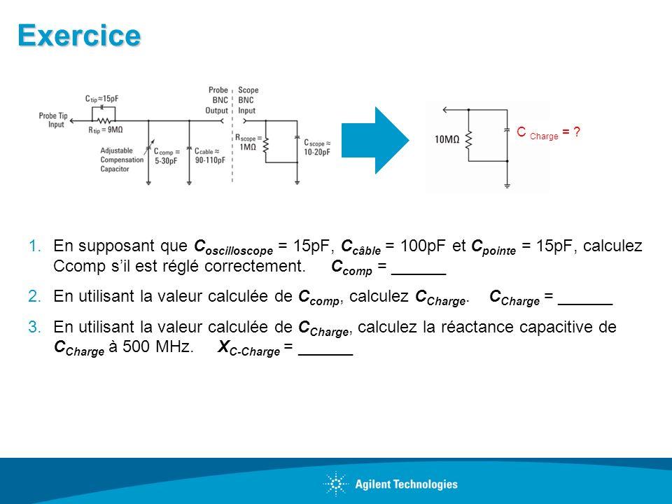 Exercice 1.En supposant que C oscilloscope = 15pF, C câble = 100pF et C pointe = 15pF, calculez Ccomp sil est réglé correctement. C comp = ______ 2.En