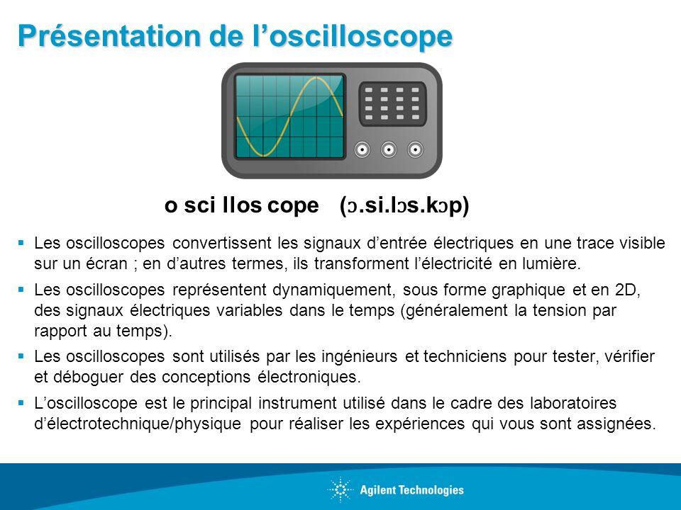 Présentation de loscilloscope Les oscilloscopes convertissent les signaux dentrée électriques en une trace visible sur un écran ; en dautres termes, i