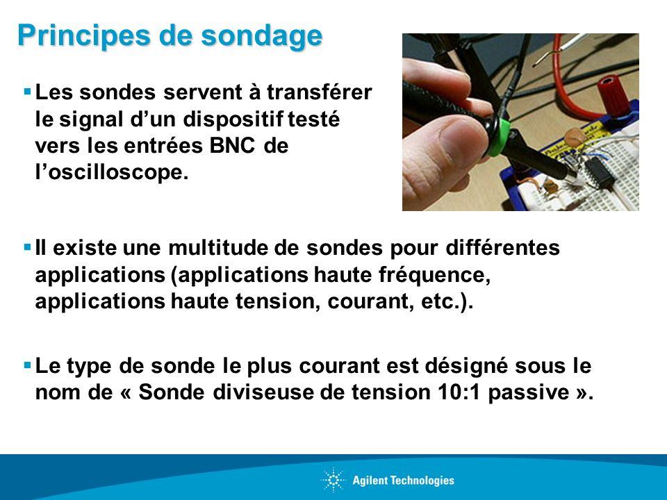 Principes de sondage Les sondes servent à transférer le signal dun dispositif testé vers les entrées BNC de loscilloscope. Il existe une multitude de
