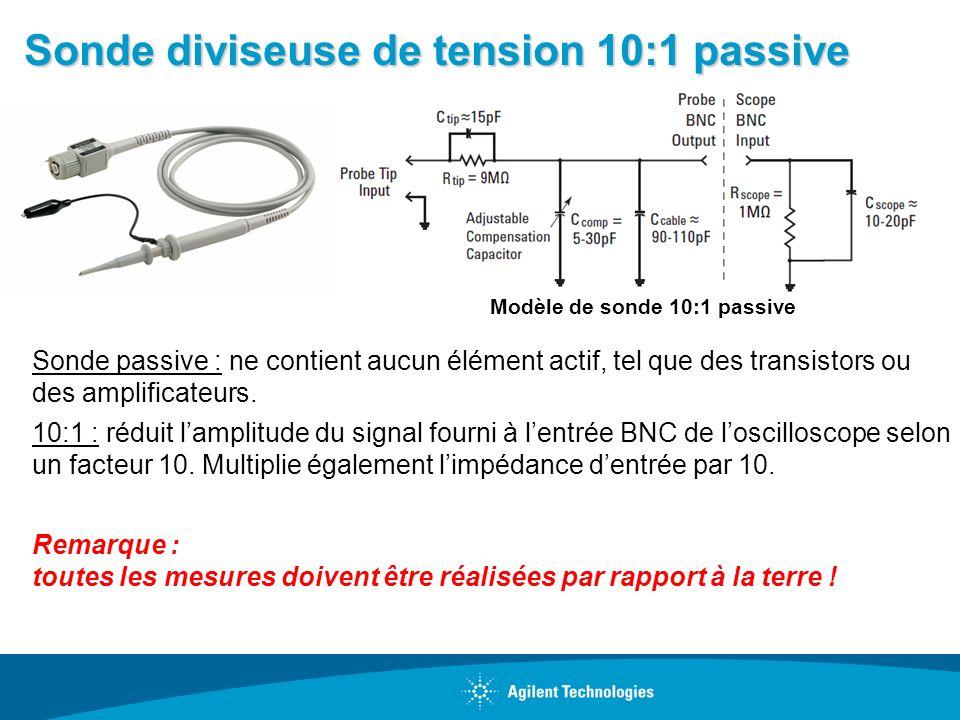Sonde diviseuse de tension 10:1 passive Sonde passive : ne contient aucun élément actif, tel que des transistors ou des amplificateurs. 10:1 : réduit