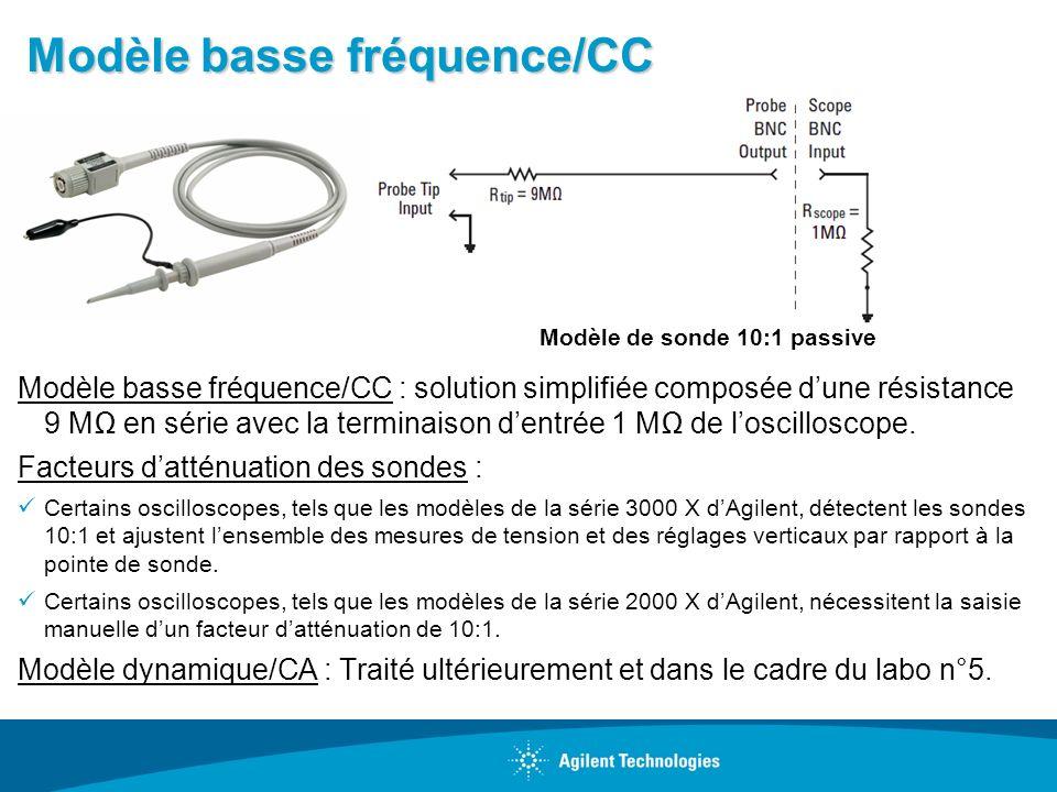 Modèle basse fréquence/CC Modèle basse fréquence/CC : solution simplifiée composée dune résistance 9 M en série avec la terminaison dentrée 1 M de los