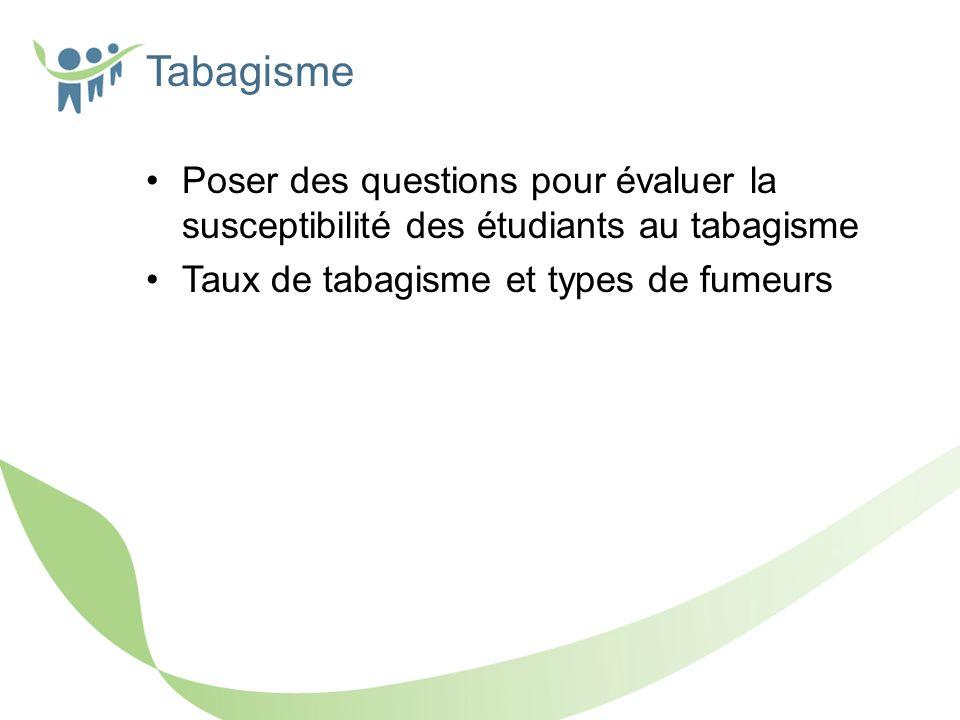 Tabagisme Poser des questions pour évaluer la susceptibilité des étudiants au tabagisme Taux de tabagisme et types de fumeurs