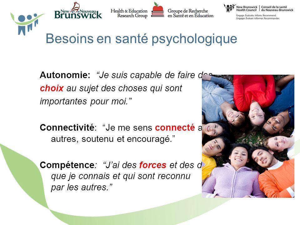 Besoins en santé psychologique Autonomie: Je suis capable de faire des choix au sujet des choses qui sont importantes pour moi.