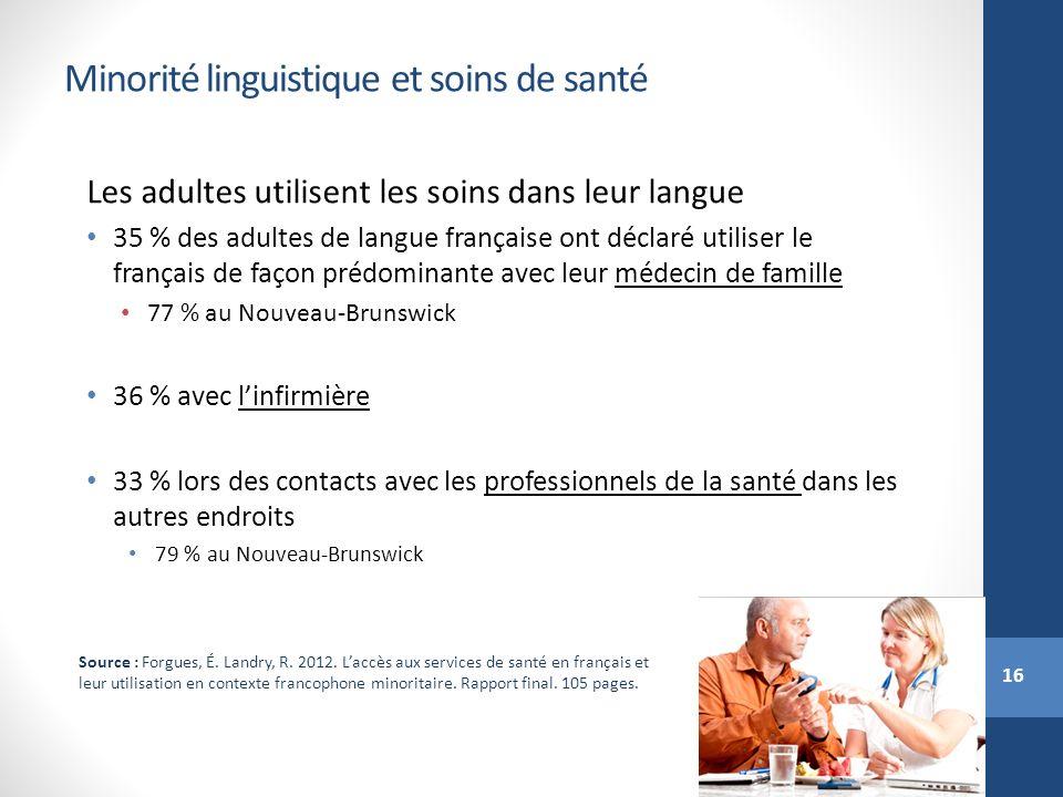 16 Minorité linguistique et soins de santé Les adultes utilisent les soins dans leur langue 35 % des adultes de langue française ont déclaré utiliser