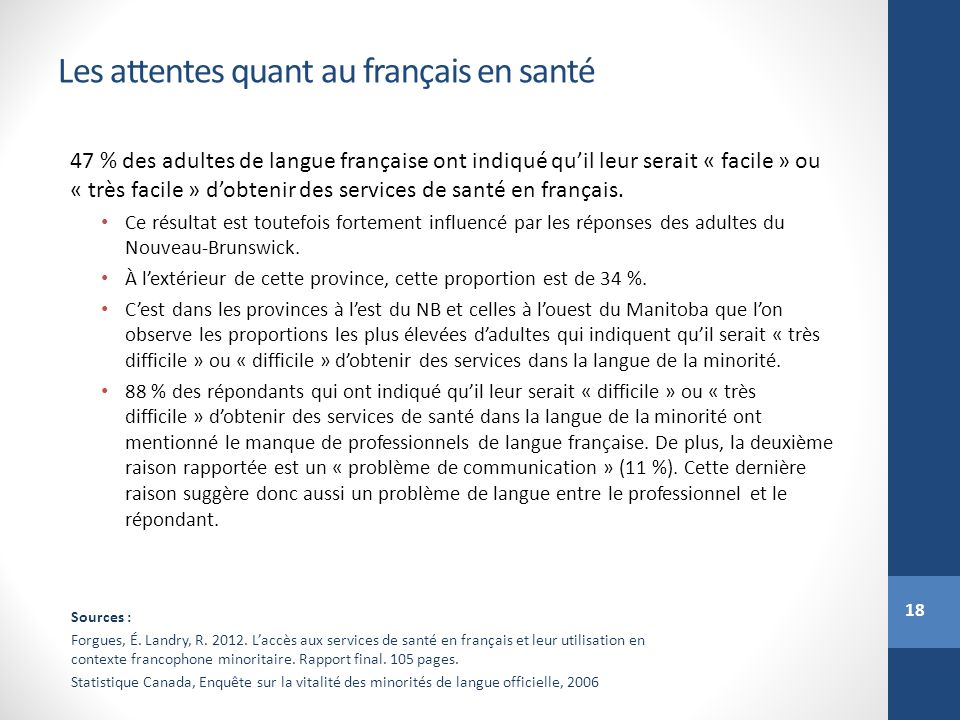 18 Les attentes quant au français en santé 47 % des adultes de langue française ont indiqué quil leur serait « facile » ou « très facile » dobtenir de