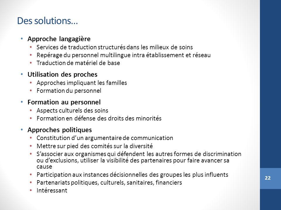 22 Des solutions… Approche langagière Services de traduction structurés dans les milieux de soins Repérage du personnel multilingue intra établissemen
