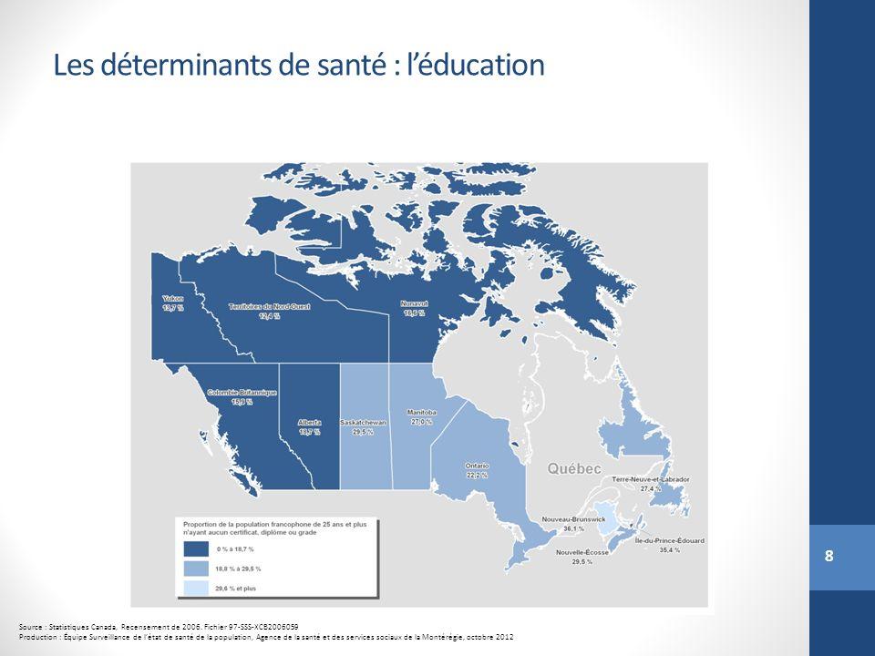 8 Les déterminants de santé : léducation Source : Statistiques Canada, Recensement de 2006. Fichier 97-SSS-XCB2006059 Production : Équipe Surveillance