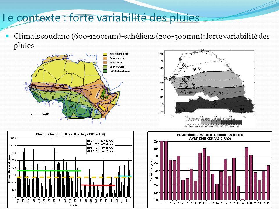 3 Le contexte : forte variabilité des pluies Climats soudano (600-1200mm)-sahéliens (200-500mm): forte variabilité des pluies