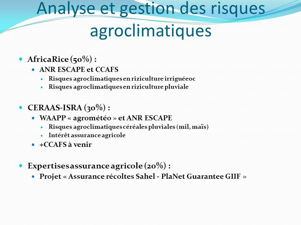 Analyse et gestion des risques agroclimatiques AfricaRice (50%) : ANR ESCAPE et CCAFS Risques agroclimatiques en riziculture irriguéeoc Risques agroclimatiques en riziculture pluviale CERAAS-ISRA (30%) : WAAPP « agrométéo » et ANR ESCAPE Risques agroclimatiques céréales pluviales (mil, maïs) Intérêt assurance agricole +CCAFS à venir Expertises assurance agricole (20%) : Projet « Assurance récoltes Sahel - PlaNet Guarantee GIIF »