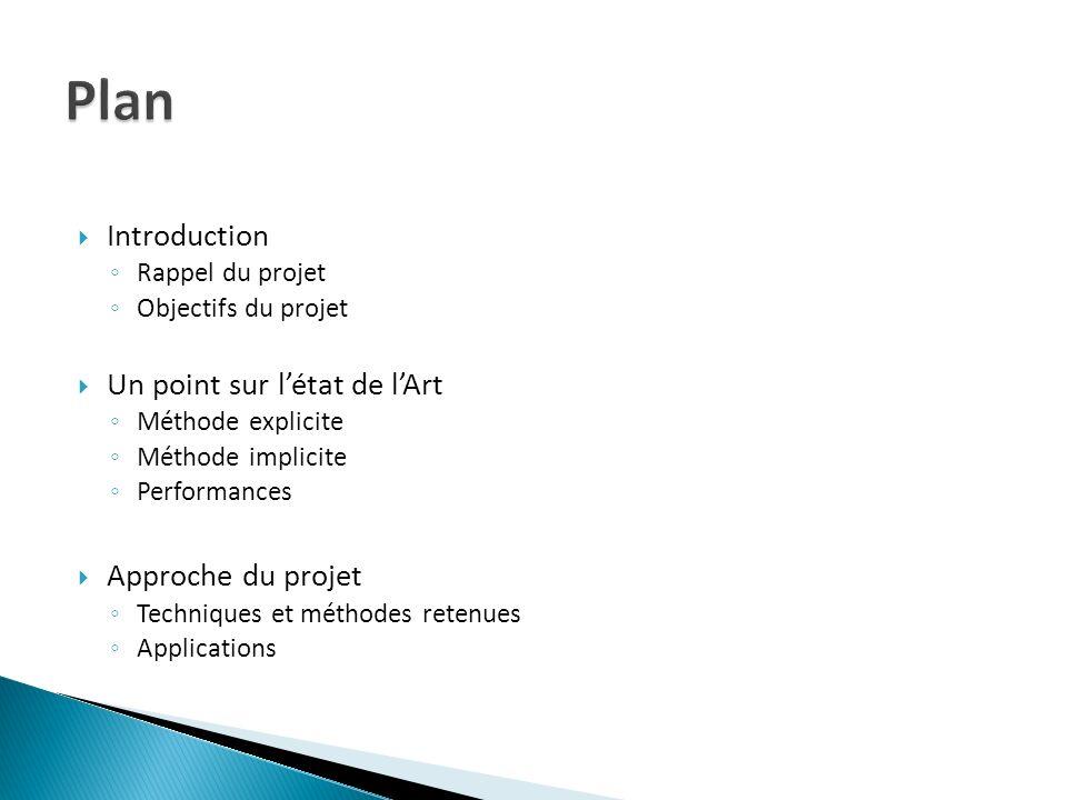 Introduction Rappel du projet Objectifs du projet Un point sur létat de lArt Méthode explicite Méthode implicite Performances Approche du projet Techn