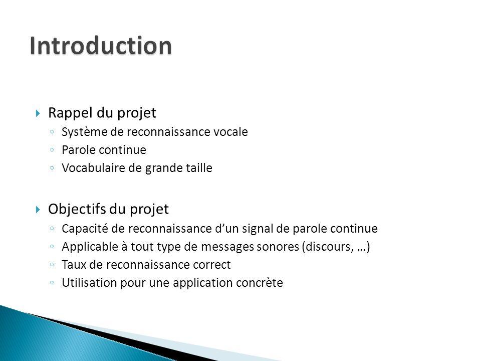 Rappel du projet Système de reconnaissance vocale Parole continue Vocabulaire de grande taille Objectifs du projet Capacité de reconnaissance dun sign