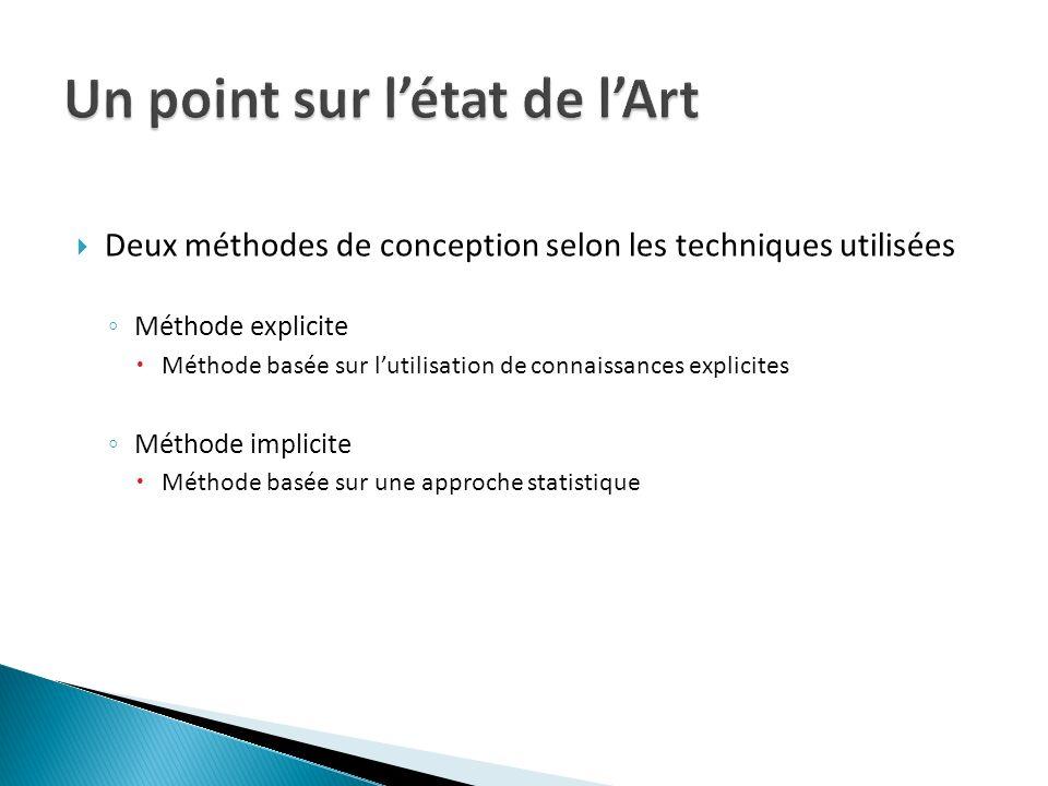 Deux méthodes de conception selon les techniques utilisées Méthode explicite Méthode basée sur lutilisation de connaissances explicites Méthode implic