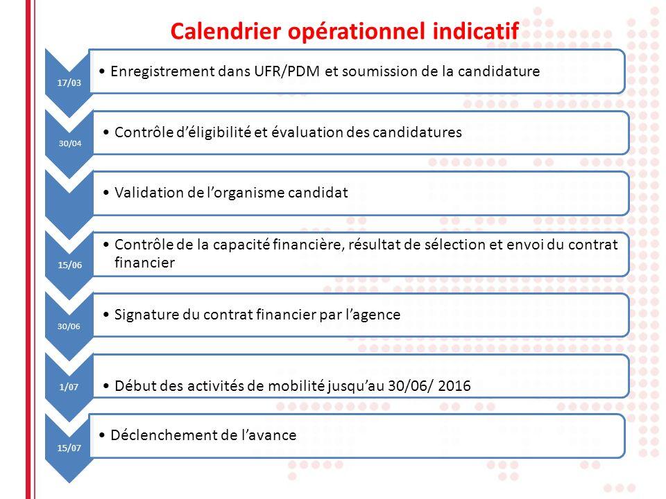 Calendrier opérationnel indicatif 17/03 Enregistrement dans UFR/PDM et soumission de la candidature 30/04 Contrôle déligibilité et évaluation des cand