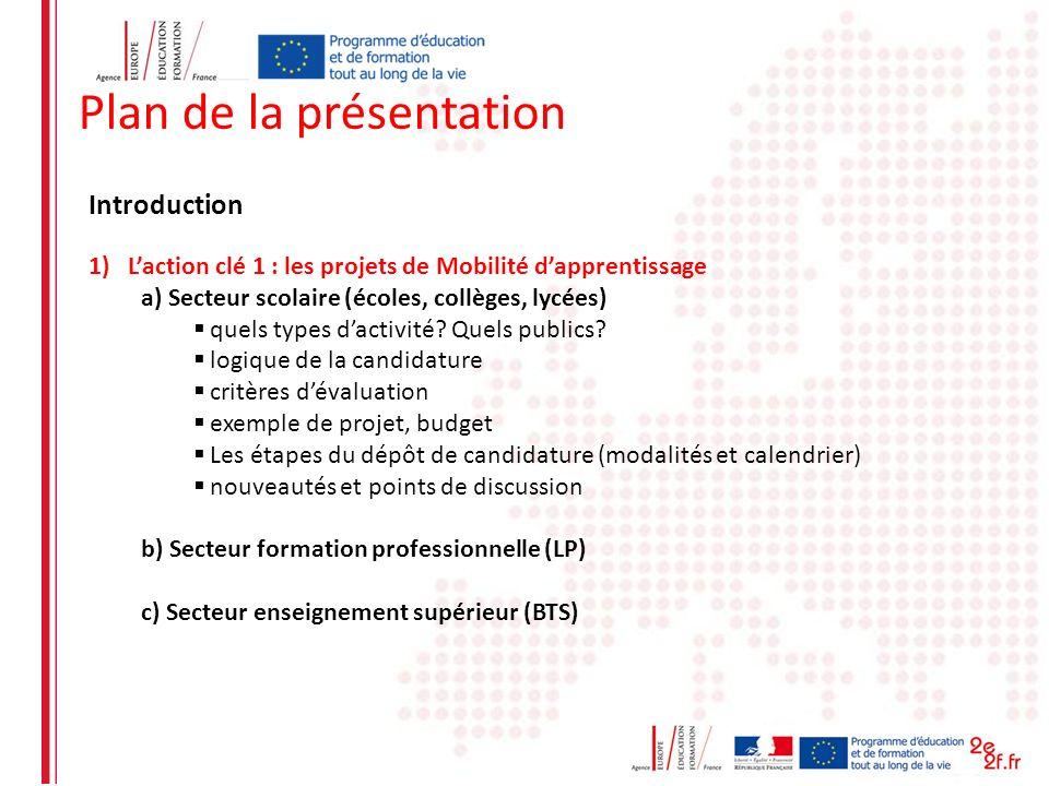 Plan de la présentation Introduction 1)Laction clé 1 : les projets de Mobilité dapprentissage a) Secteur scolaire (écoles, collèges, lycées) quels typ