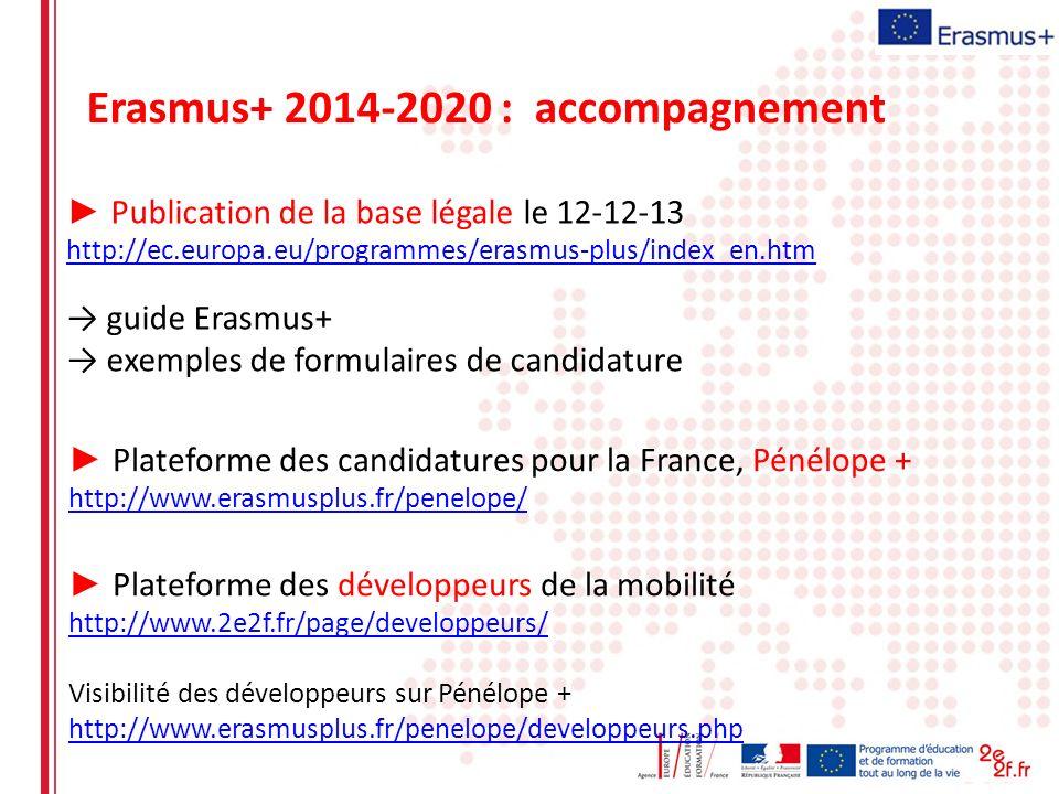 Erasmus+ 2014-2020 : accompagnement Publication de la base légale le 12-12-13 http://ec.europa.eu/programmes/erasmus-plus/index_en.htm guide Erasmus+