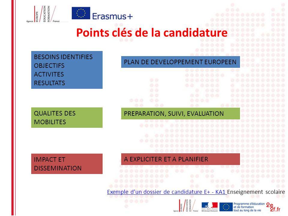 Points clés de la candidature BESOINS IDENTIFIES OBJECTIFS ACTIVITES RESULTATS PLAN DE DEVELOPPEMENT EUROPEEN QUALITES DES MOBILITES PREPARATION, SUIV