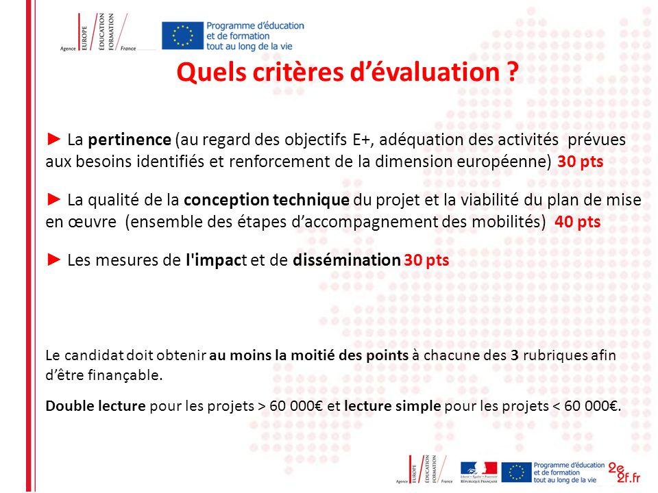 Quels critères dévaluation ? La pertinence (au regard des objectifs E+, adéquation des activités prévues aux besoins identifiés et renforcement de la