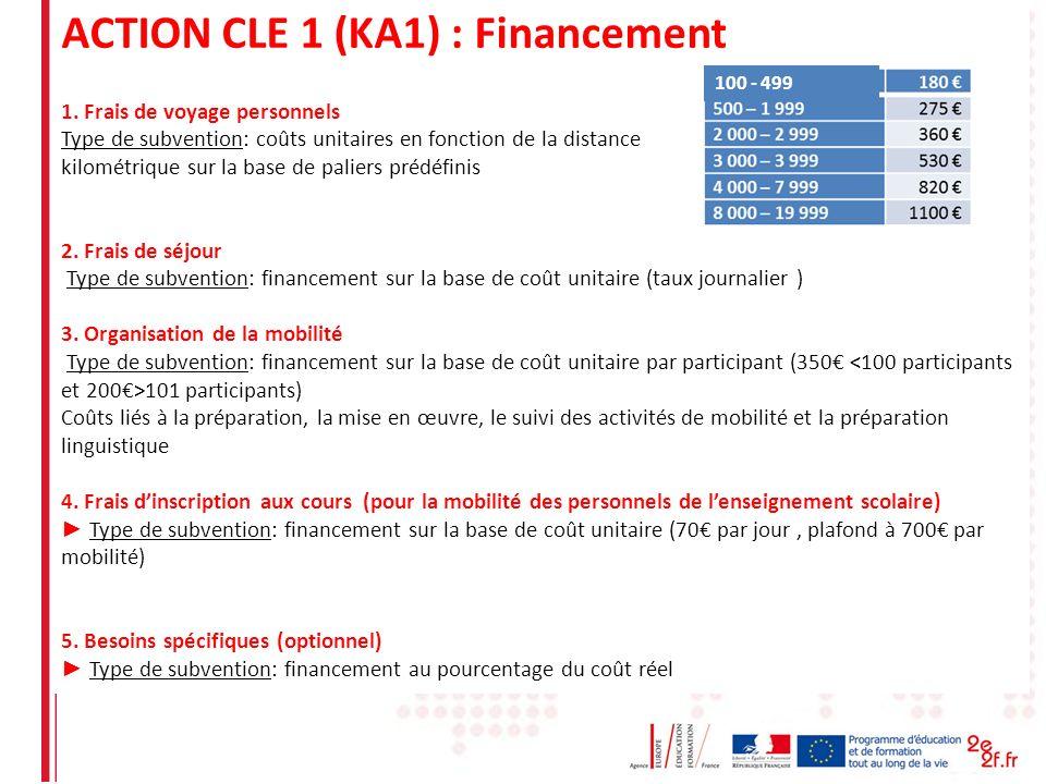1. Frais de voyage personnels Type de subvention: coûts unitaires en fonction de la distance kilométrique sur la base de paliers prédéfinis 2. Frais d