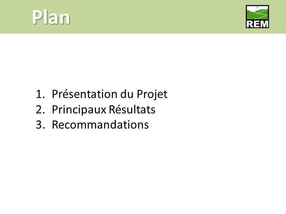 1.Présentation du Projet 2.Principaux Résultats 3.Recommandations Plan