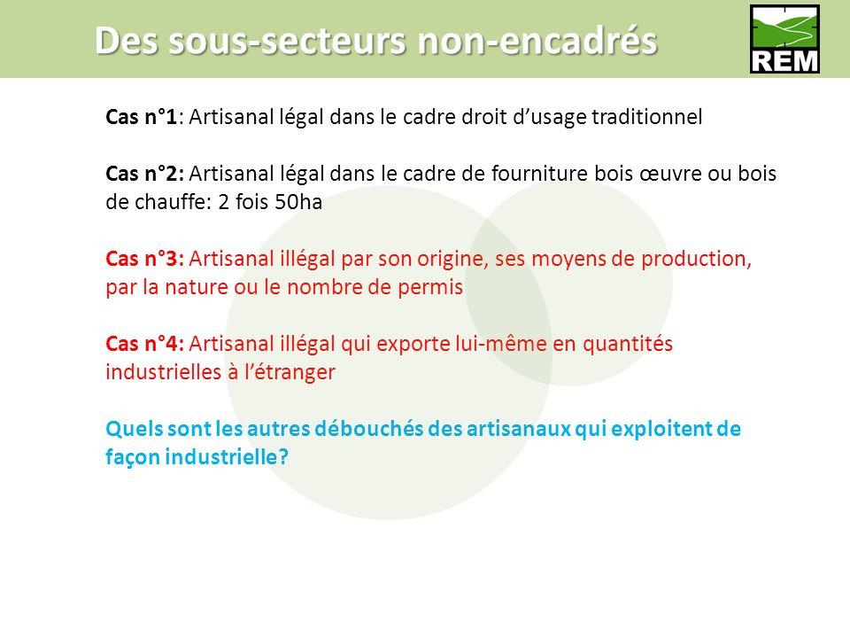 Des sous-secteurs non-encadrés Cas n°1: Artisanal légal dans le cadre droit dusage traditionnel Cas n°2: Artisanal légal dans le cadre de fourniture bois œuvre ou bois de chauffe: 2 fois 50ha Cas n°3: Artisanal illégal par son origine, ses moyens de production, par la nature ou le nombre de permis Cas n°4: Artisanal illégal qui exporte lui-même en quantités industrielles à létranger Quels sont les autres débouchés des artisanaux qui exploitent de façon industrielle?