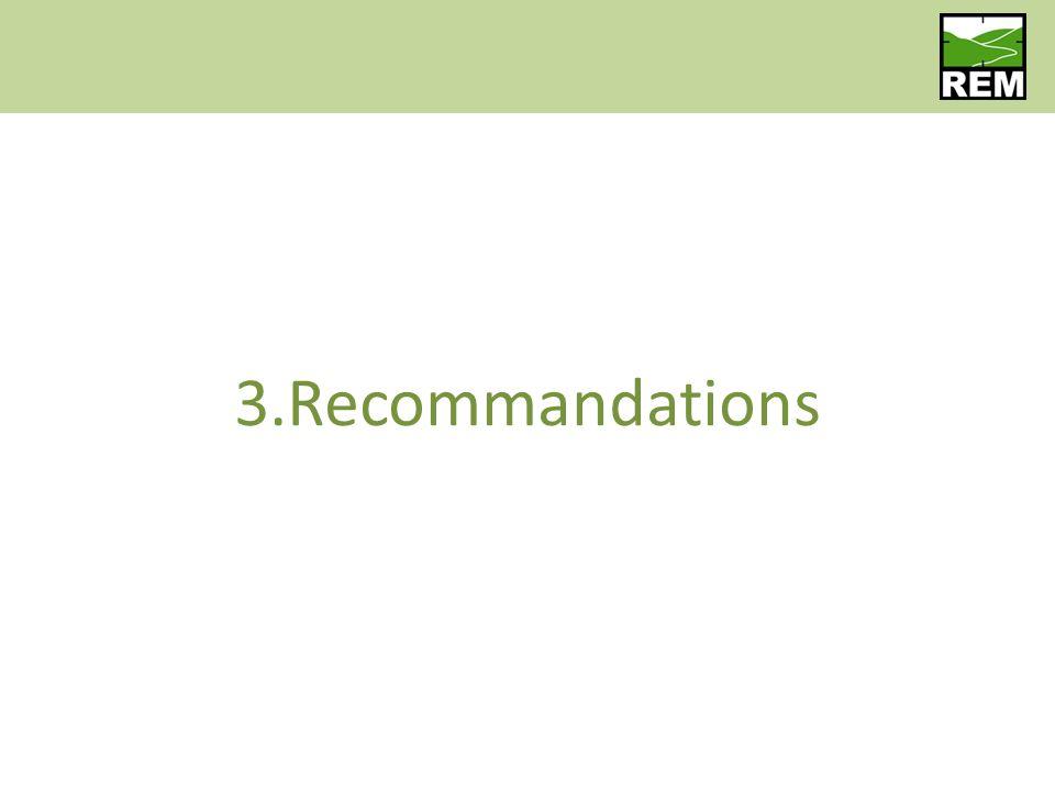 3.Recommandations