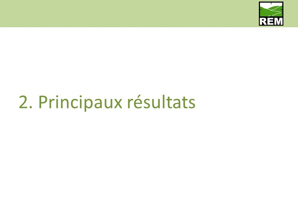 2. Principaux résultats