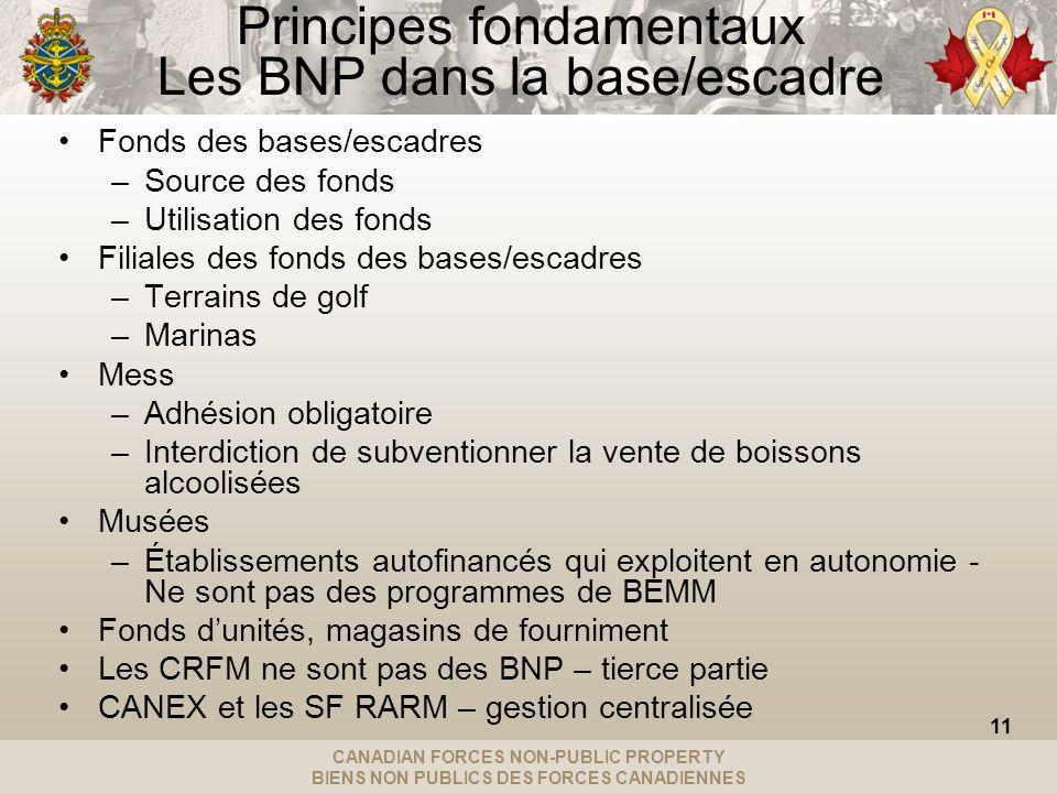CANADIAN FORCES NON-PUBLIC PROPERTY BIENS NON PUBLICS DES FORCES CANADIENNES Principes fondamentaux Les BNP dans la base/escadre Fonds des bases/escad