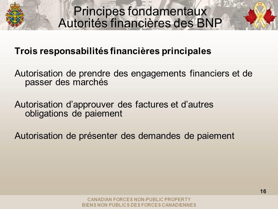 CANADIAN FORCES NON-PUBLIC PROPERTY BIENS NON PUBLICS DES FORCES CANADIENNES Principes fondamentaux Autorités financières des BNP Trois responsabilité