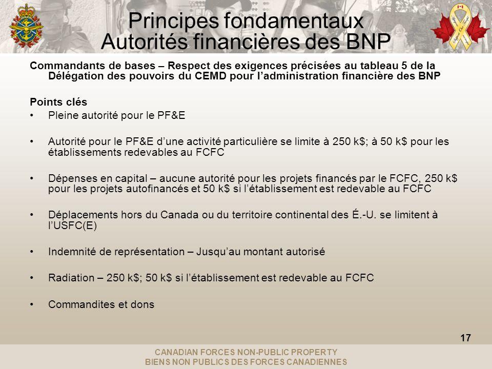 CANADIAN FORCES NON-PUBLIC PROPERTY BIENS NON PUBLICS DES FORCES CANADIENNES Principes fondamentaux Autorités financières des BNP Commandants de bases