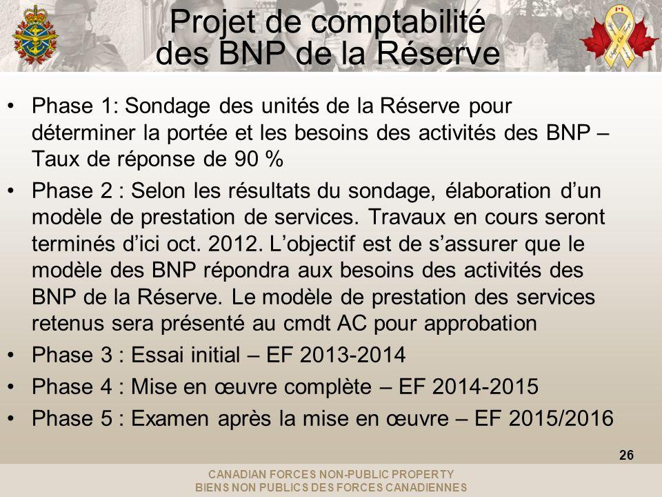 CANADIAN FORCES NON-PUBLIC PROPERTY BIENS NON PUBLICS DES FORCES CANADIENNES Projet de comptabilité des BNP de la Réserve Phase 1: Sondage des unités
