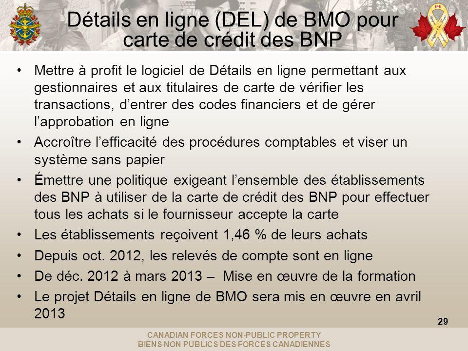 CANADIAN FORCES NON-PUBLIC PROPERTY BIENS NON PUBLICS DES FORCES CANADIENNES Détails en ligne (DEL) de BMO pour carte de crédit des BNP Mettre à profi