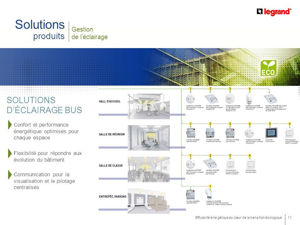 11 Efficacité énergétique au cœur de la transition écologique Gestion de léclairage Solutions produits SOLUTIONS DÉCLAIRAGE BUS Confort et performance