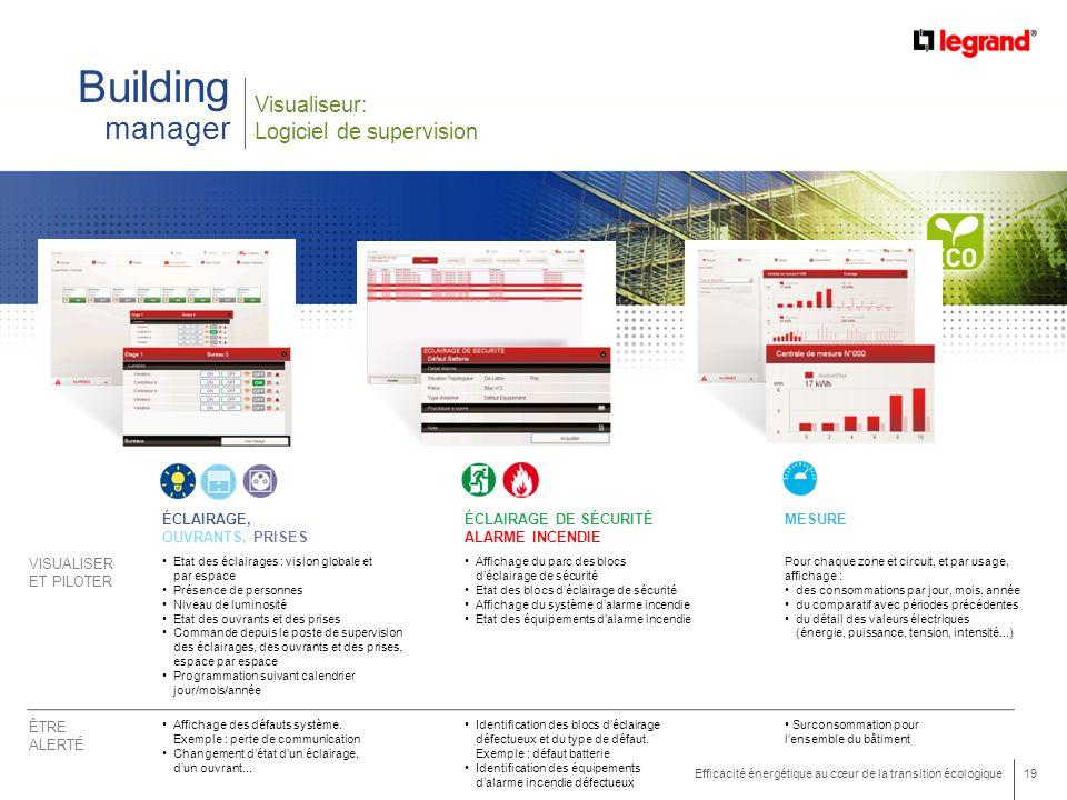 19 Efficacité énergétique au cœur de la transition écologique Building manager Visualiseur: Logiciel de supervision ÉCLAIRAGE, OUVRANTS, PRISES VISUAL