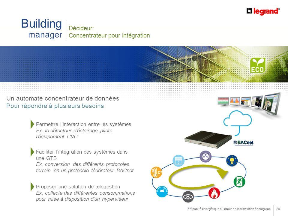 20 Efficacité énergétique au cœur de la transition écologique Building manager Décideur: Concentrateur pour intégration Permettre linteraction entre l