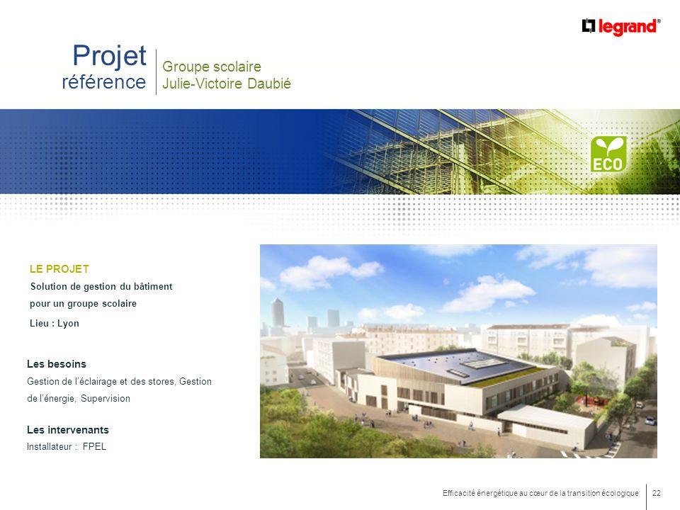 22 Efficacité énergétique au cœur de la transition écologique Projet référence Groupe scolaire Julie-Victoire Daubié LE PROJET Solution de gestion du