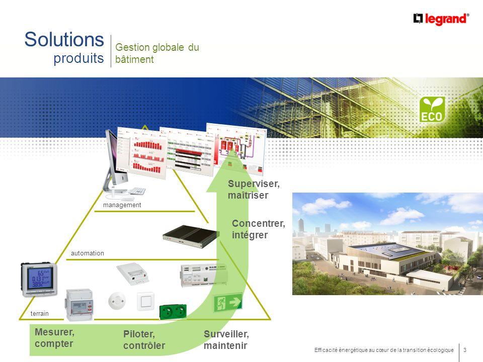 3 Efficacité énergétique au cœur de la transition écologique Gestion globale du bâtiment Solutions produits Mesurer, compter Piloter, contrôler Surveiller, maintenir Concentrer, intégrer Superviser, maîtriser terrain automation management