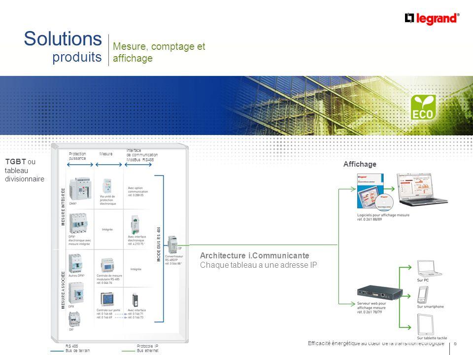 5 Efficacité énergétique au cœur de la transition écologique Mesure, comptage et affichage Solutions produits Affichage TGBT ou tableau divisionnaire