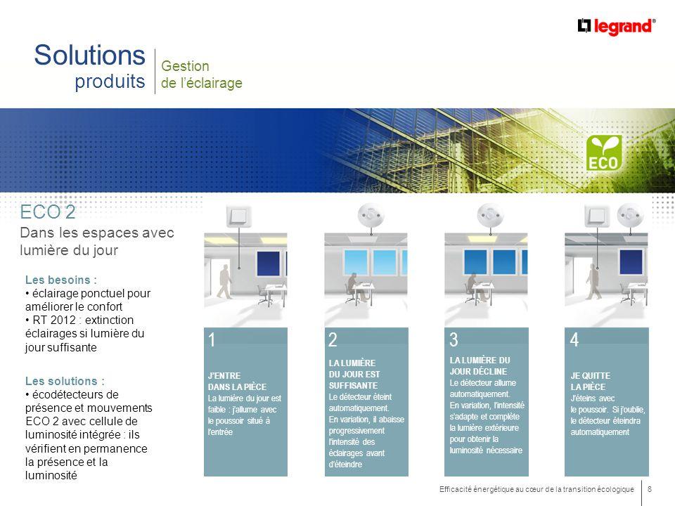 8 Efficacité énergétique au cœur de la transition écologique Gestion de léclairage Solutions produits JENTRE DANS LA PIÈCE La lumière du jour est faib