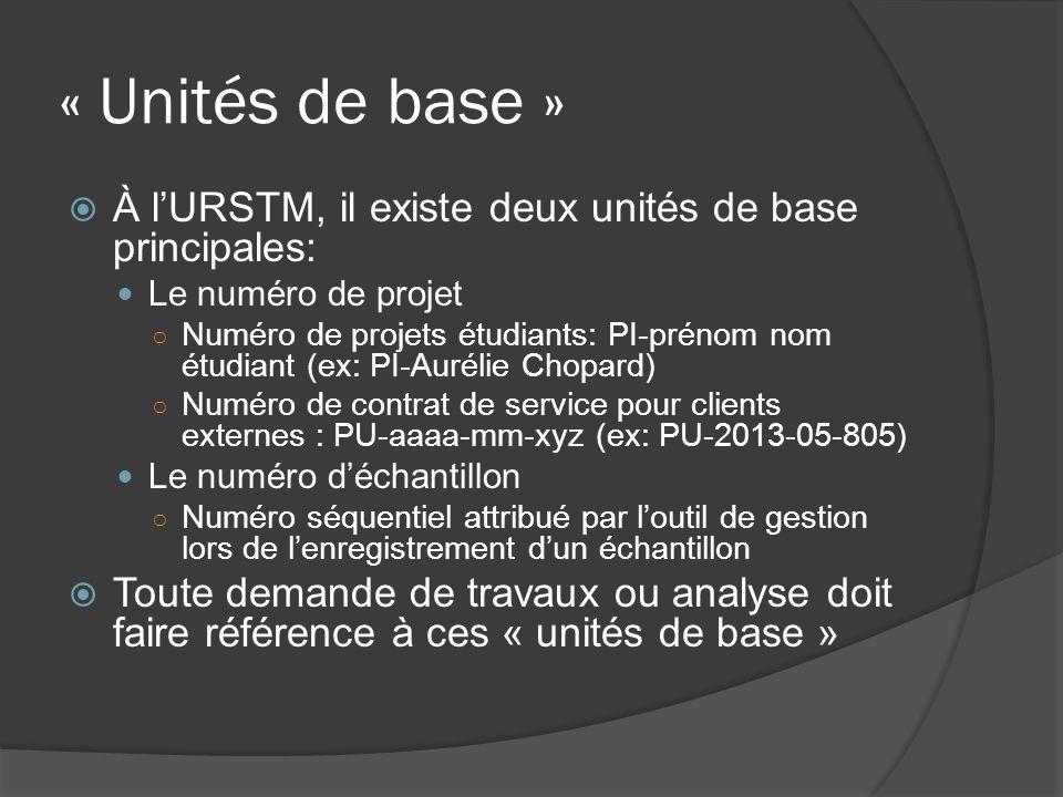 « Unités de base » À lURSTM, il existe deux unités de base principales: Le numéro de projet Numéro de projets étudiants: PI-prénom nom étudiant (ex: PI-Aurélie Chopard) Numéro de contrat de service pour clients externes : PU-aaaa-mm-xyz (ex: PU-2013-05-805) Le numéro déchantillon Numéro séquentiel attribué par loutil de gestion lors de lenregistrement dun échantillon Toute demande de travaux ou analyse doit faire référence à ces « unités de base »
