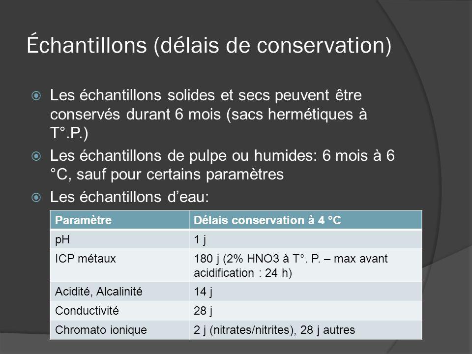 Échantillons (délais de conservation) Les échantillons solides et secs peuvent être conservés durant 6 mois (sacs hermétiques à T°.P.) Les échantillons de pulpe ou humides: 6 mois à 6 °C, sauf pour certains paramètres Les échantillons deau: ParamètreDélais conservation à 4 °C pH1 j ICP métaux180 j (2% HNO3 à T°.