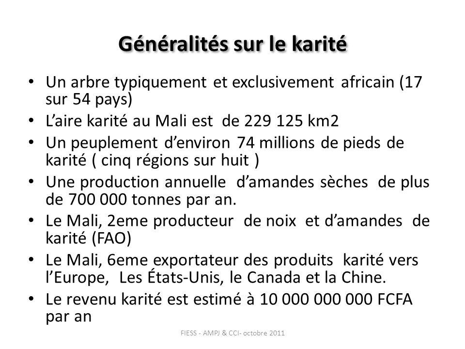 Généralités sur le karité Un arbre typiquement et exclusivement africain (17 sur 54 pays) Laire karité au Mali est de 229 125 km2 Un peuplement denviron 74 millions de pieds de karité ( cinq régions sur huit ) Une production annuelle damandes sèches de plus de 700 000 tonnes par an.